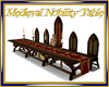Medieval Nobility Table