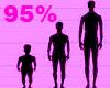 Avatar Size