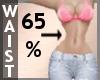Waist Scaler 65% F A