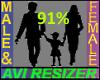 91% Short