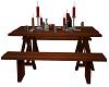 amm: CI food table