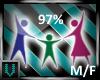 Avatar Resizer 97%