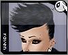 ~Dc) Raven Zit