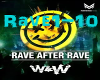 Rave after Rave- W&W