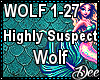 Highly Suspect: Wolf Pt1