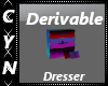 Derivable Dresser