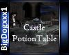 [BD]CastlePotionTable