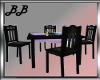 Minnie Scaler Table SeT